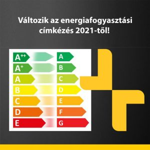 Változik az energiafogyasztási címkézés 2021-től
